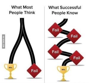 fail to win, How to Face Failures, jcu student tips, lessons for university students, study abroad in Rome
